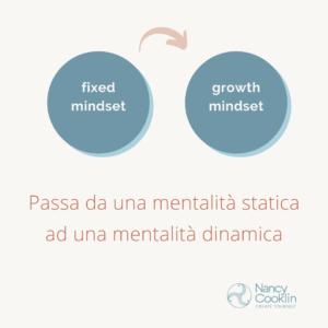 Mindset Theory